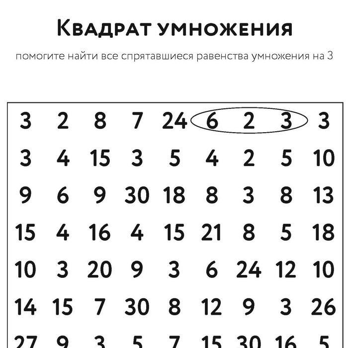 квадрат умножения